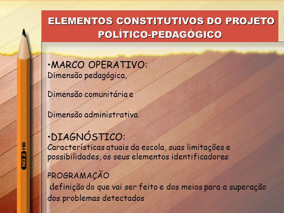 ELEMENTOS CONSTITUTIVOS DO PROJETO POLÍTICO-PEDAGÓGICO