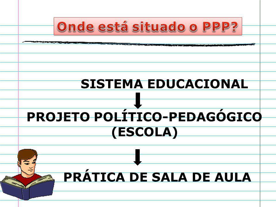 PROJETO POLÍTICO-PEDAGÓGICO (ESCOLA)