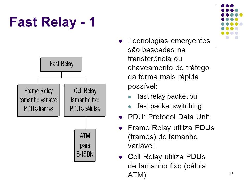 Fast Relay - 1 Tecnologias emergentes são baseadas na transferência ou chaveamento de tráfego da forma mais rápida possível:
