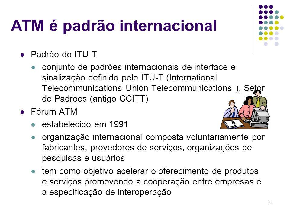 ATM é padrão internacional