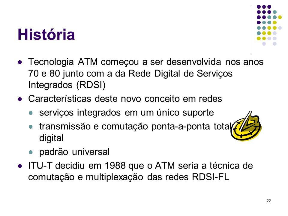 História Tecnologia ATM começou a ser desenvolvida nos anos 70 e 80 junto com a da Rede Digital de Serviços Integrados (RDSI)
