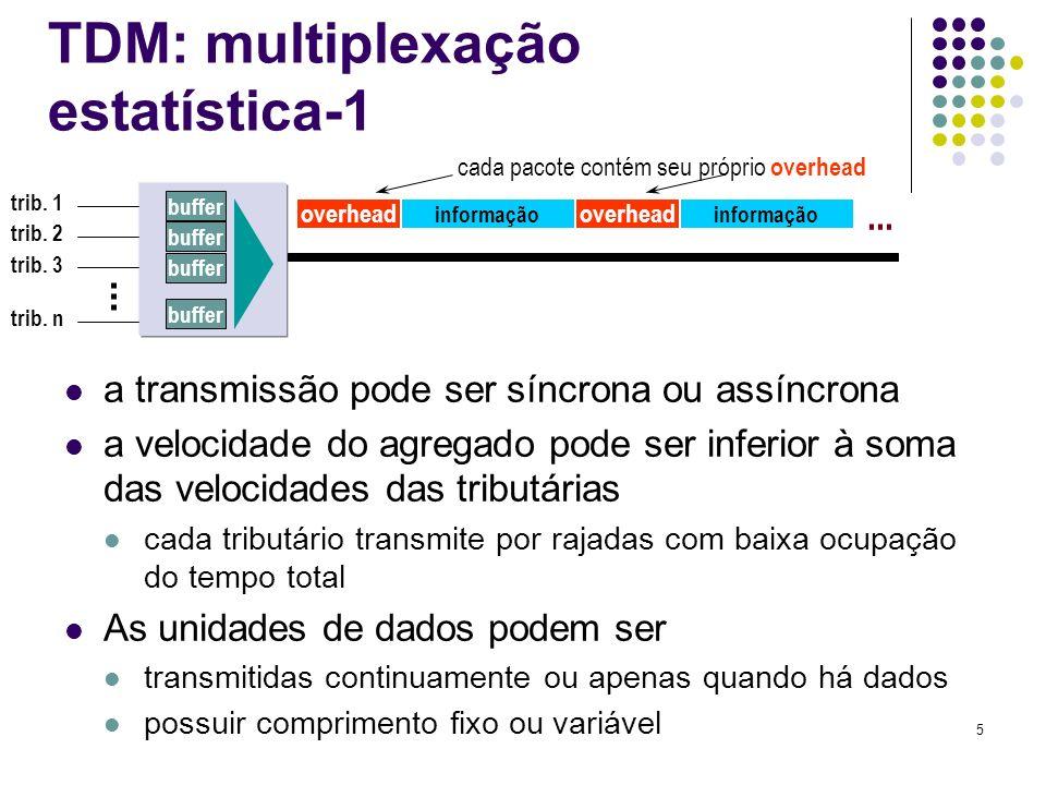 TDM: multiplexação estatística-1