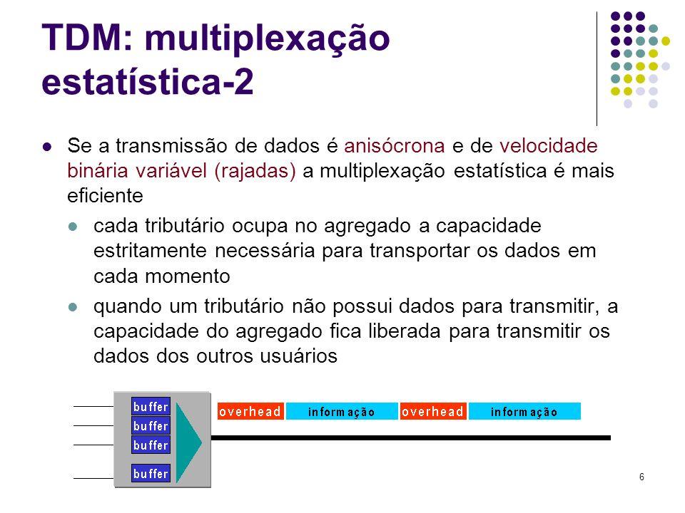 TDM: multiplexação estatística-2