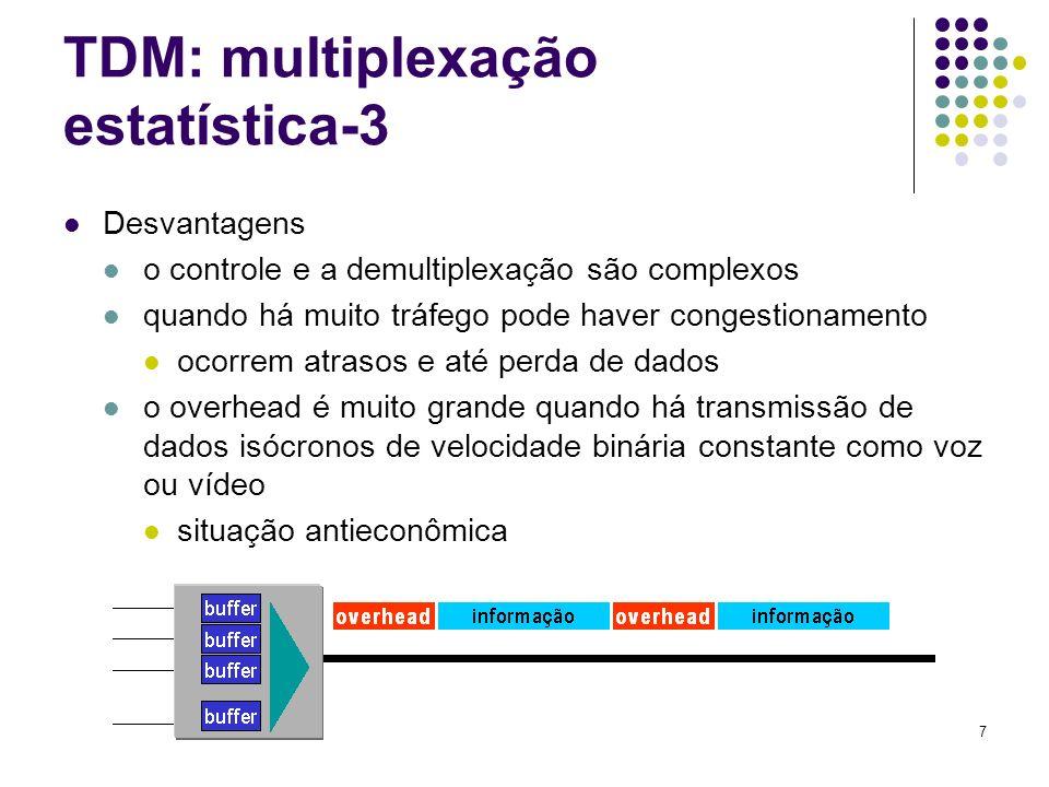 TDM: multiplexação estatística-3