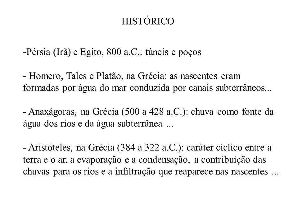 HISTÓRICO Pérsia (Irã) e Egito, 800 a.C.: túneis e poços.