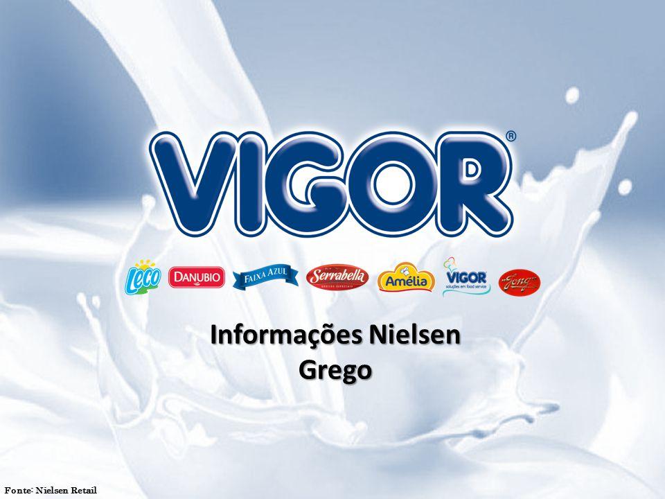 Informações Nielsen Grego