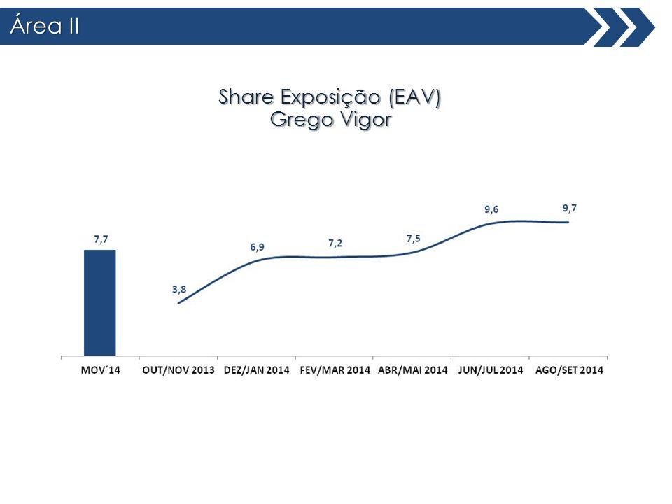 Área II Share Exposição (EAV) Grego Vigor