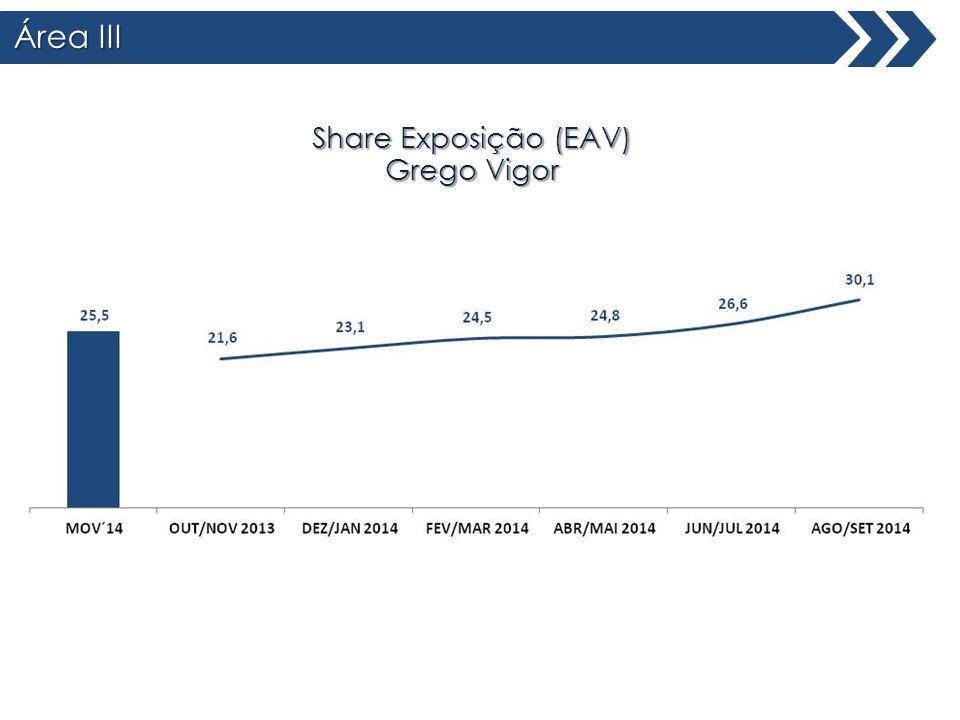 Área III Share Exposição (EAV) Grego Vigor