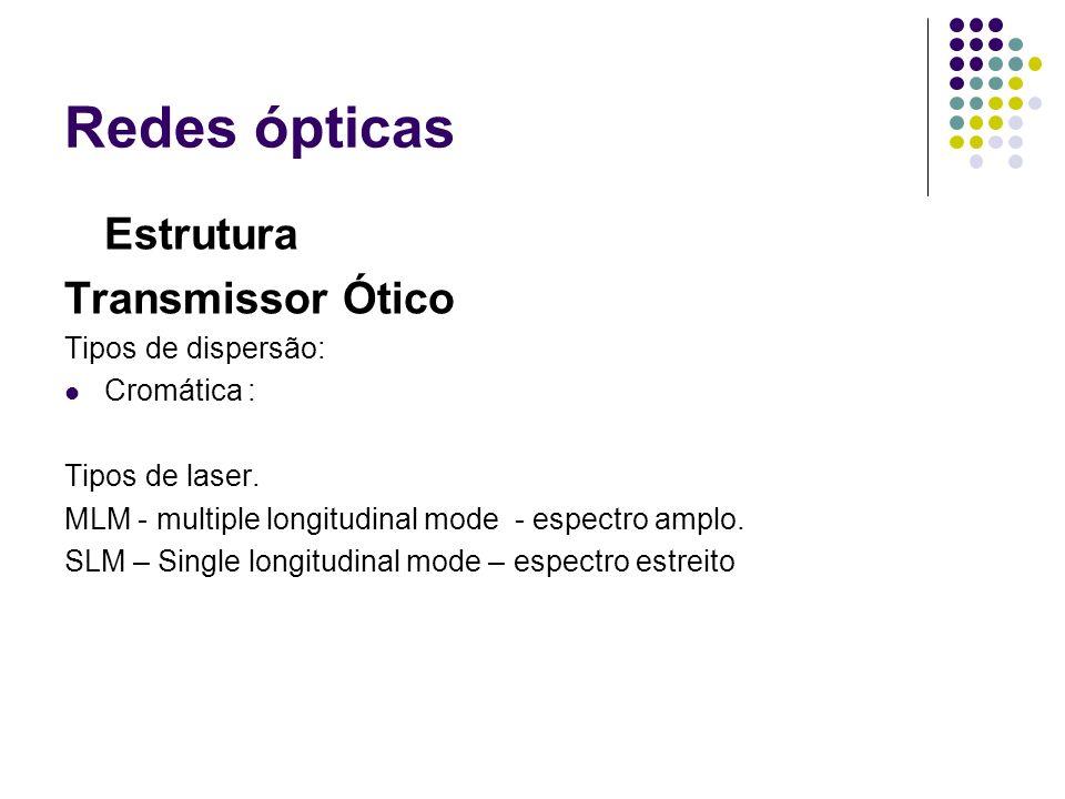 Redes ópticas Estrutura Transmissor Ótico Tipos de dispersão: