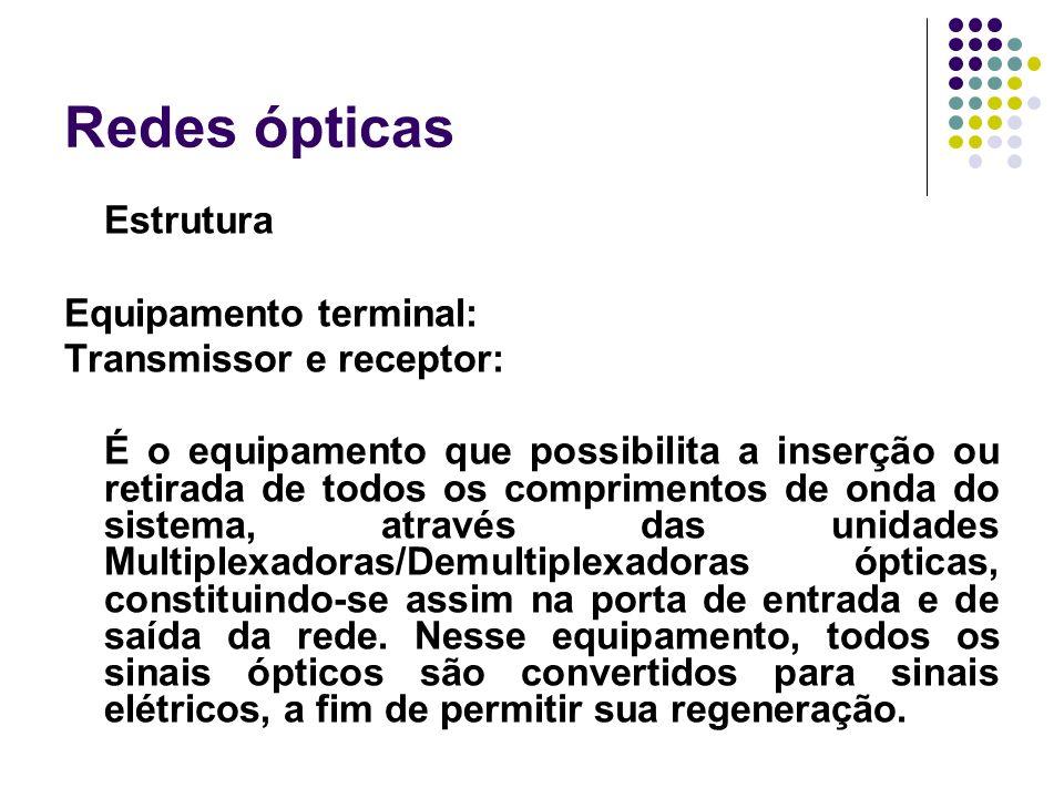 Redes ópticas Estrutura Equipamento terminal: Transmissor e receptor: