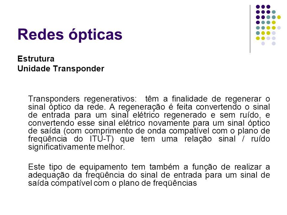 Redes ópticas Estrutura Unidade Transponder