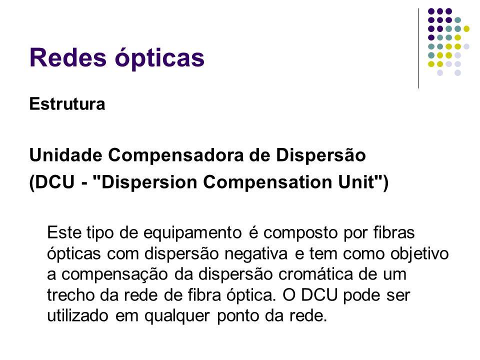 Redes ópticas Unidade Compensadora de Dispersão
