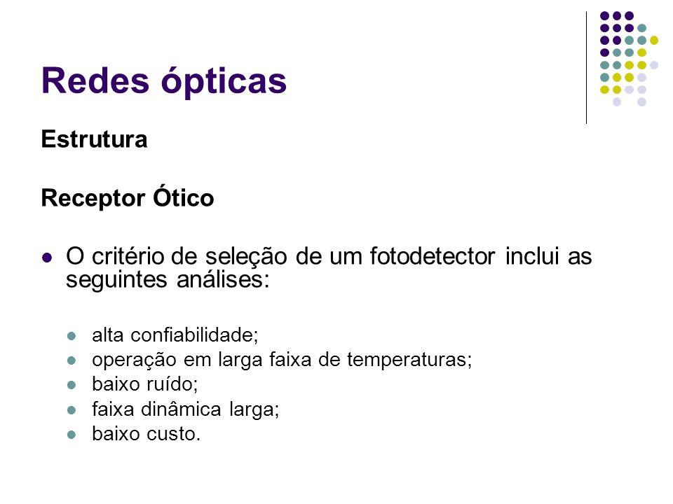 Redes ópticas Estrutura Receptor Ótico