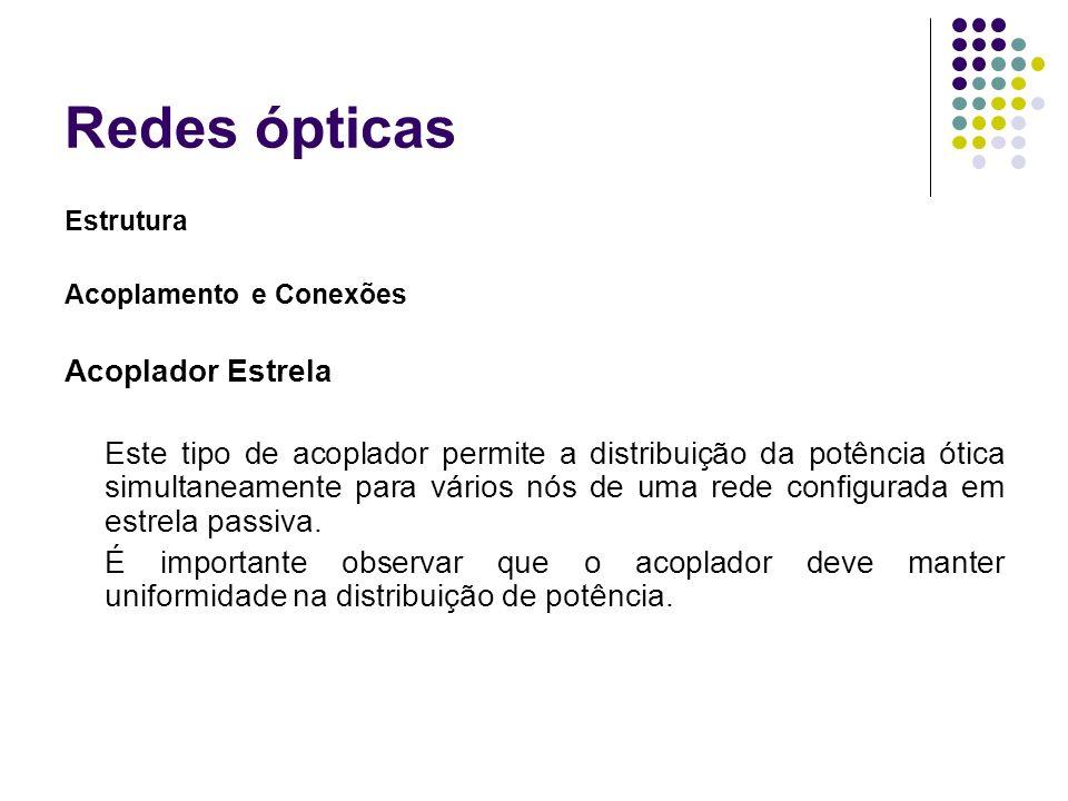 Redes ópticas Acoplador Estrela
