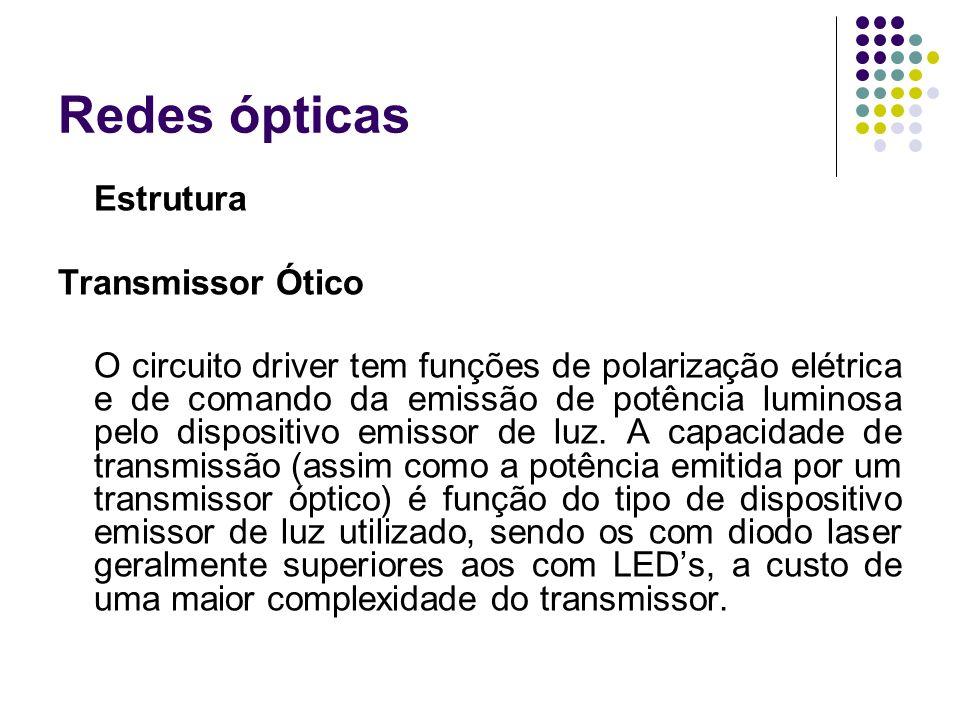 Redes ópticas Estrutura Transmissor Ótico