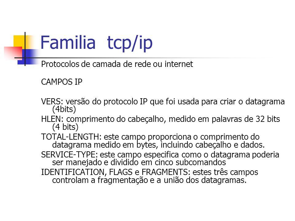 Familia tcp/ip Protocolos de camada de rede ou internet CAMPOS IP