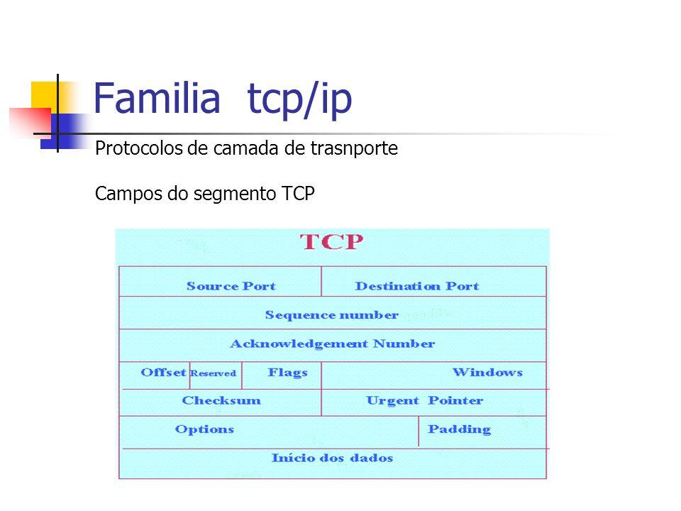 Familia tcp/ip Protocolos de camada de trasnporte