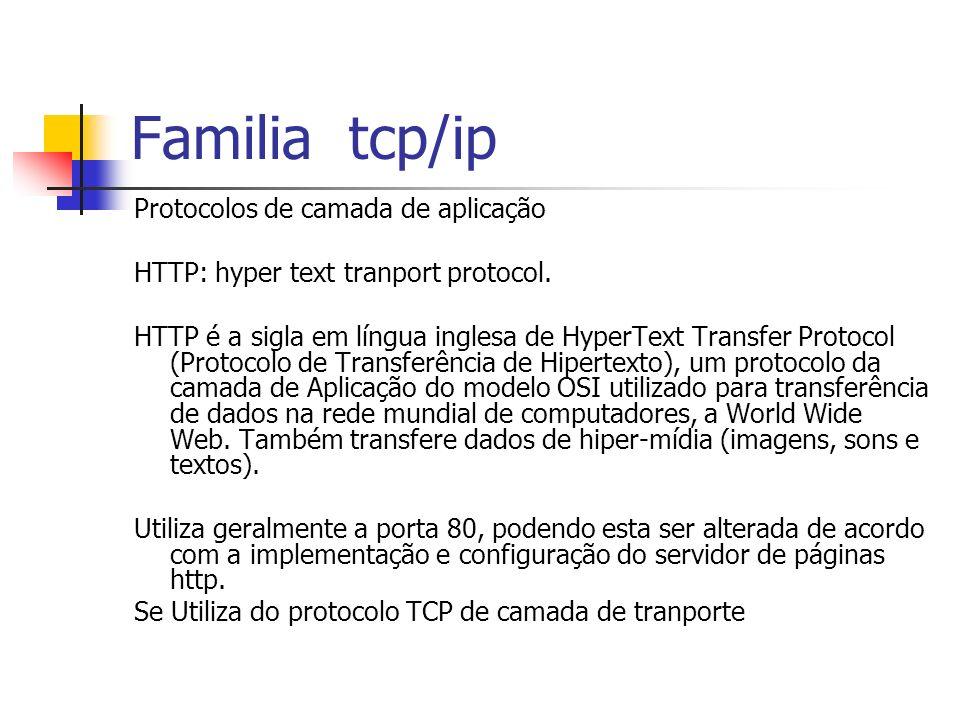 Familia tcp/ip Protocolos de camada de aplicação