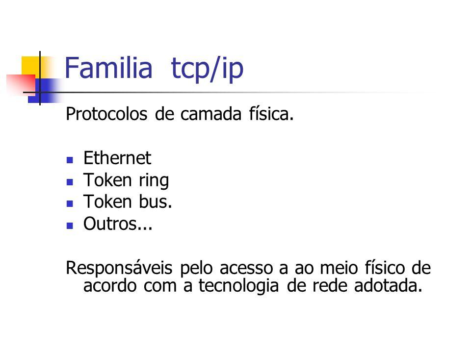 Familia tcp/ip Protocolos de camada física. Ethernet Token ring