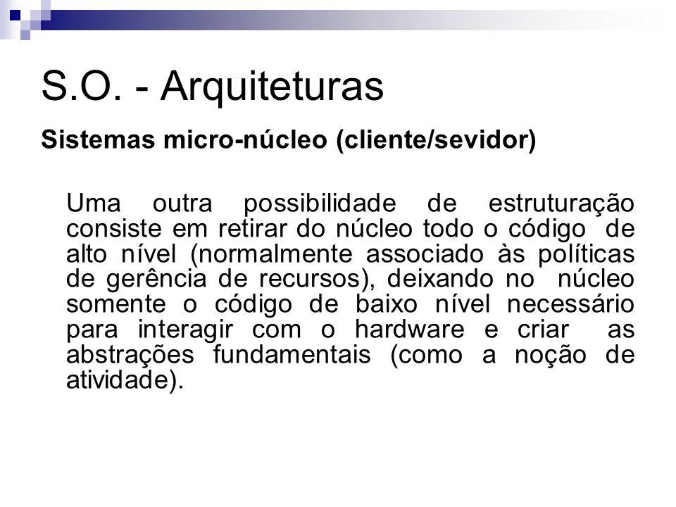 S.O. - Arquiteturas Sistemas micro-núcleo (cliente/sevidor)