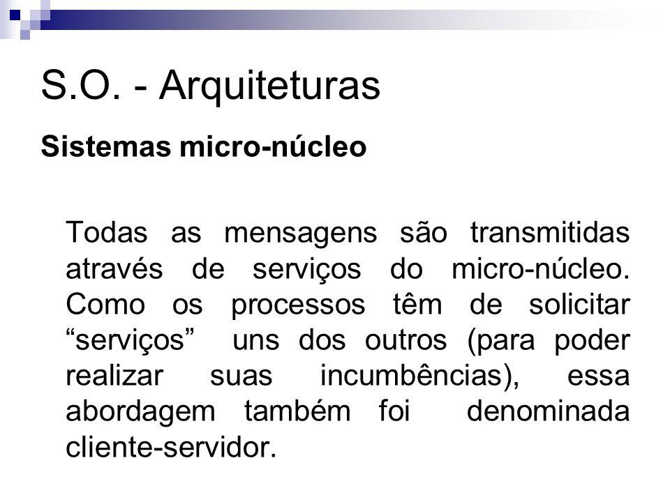 S.O. - Arquiteturas Sistemas micro-núcleo
