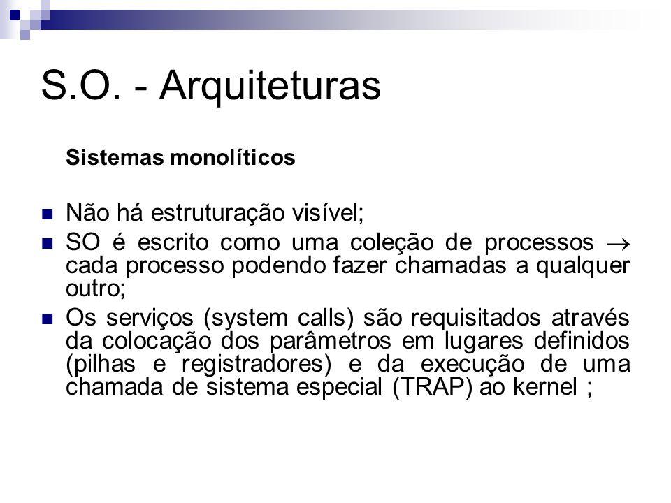 S.O. - Arquiteturas Não há estruturação visível;