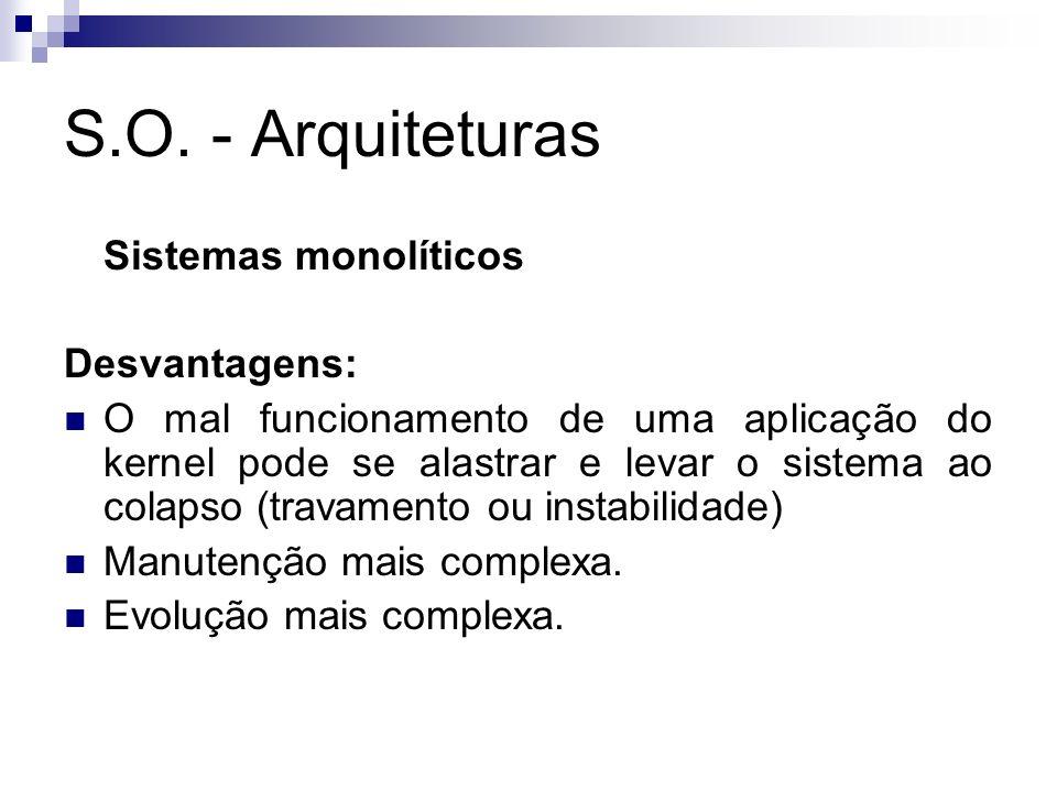 S.O. - Arquiteturas Sistemas monolíticos Desvantagens: