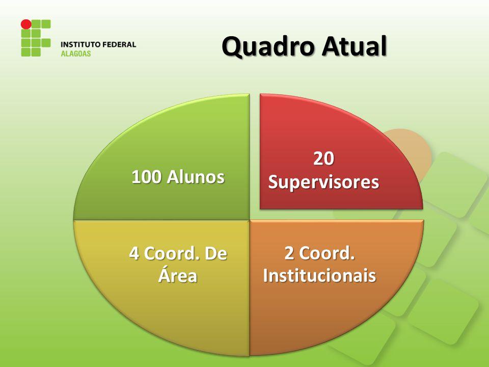 Quadro Atual 20 Supervisores 2 Coord. Institucionais 4 Coord. De Área