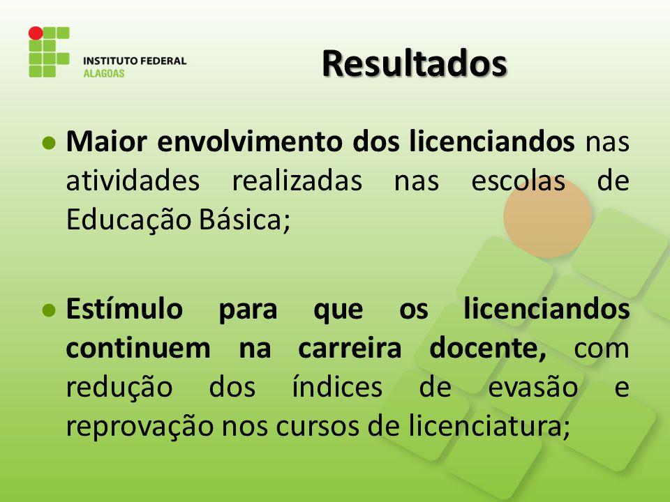 Resultados Maior envolvimento dos licenciandos nas atividades realizadas nas escolas de Educação Básica;