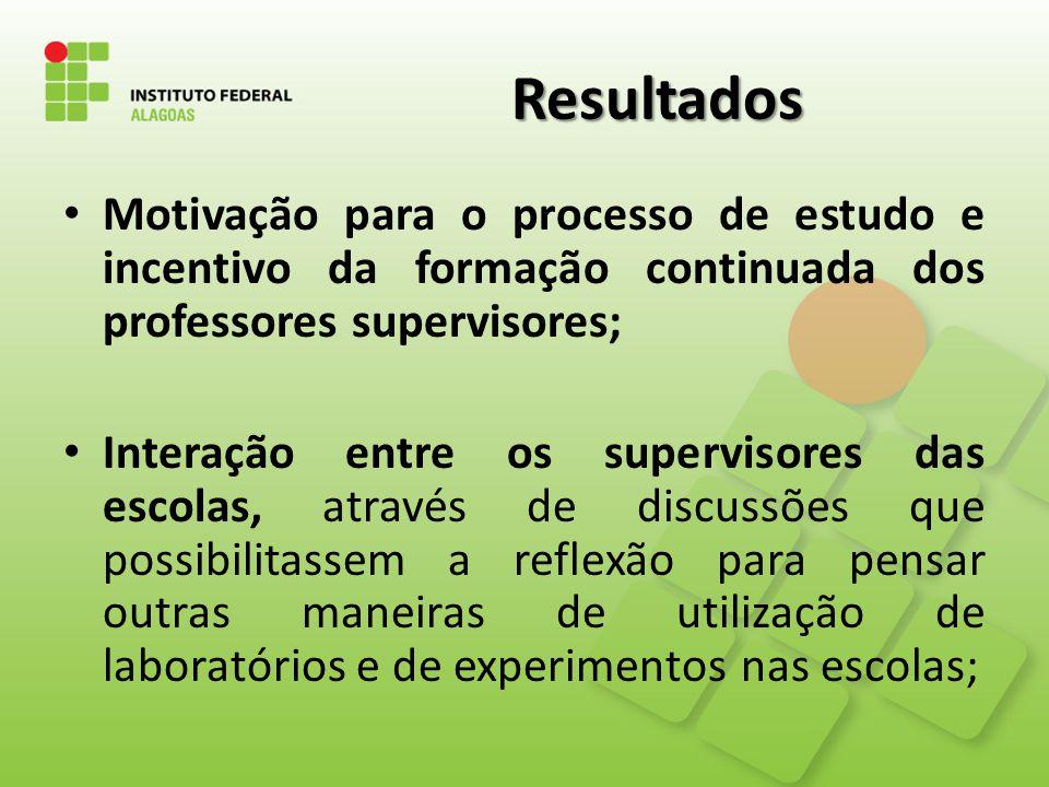 Resultados Motivação para o processo de estudo e incentivo da formação continuada dos professores supervisores;