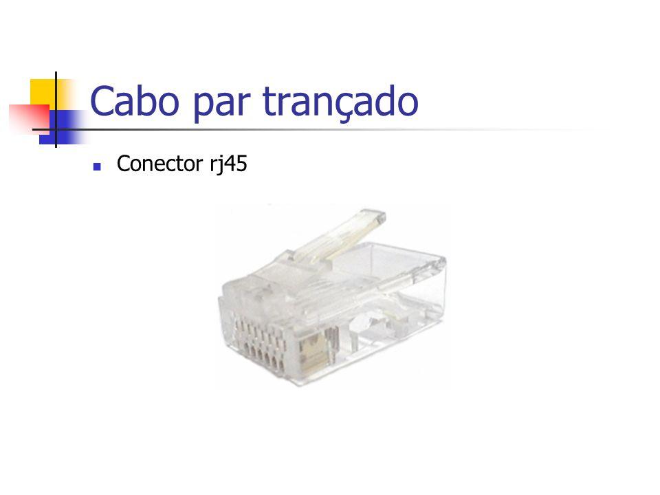 Cabo par trançado Conector rj45