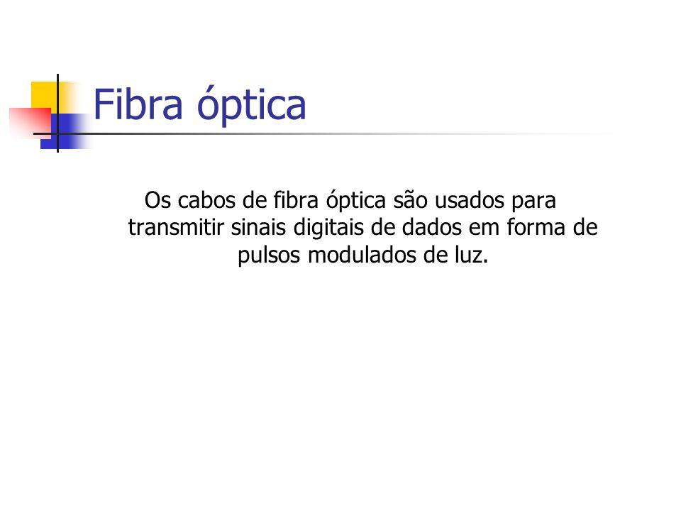 Fibra óptica Os cabos de fibra óptica são usados para transmitir sinais digitais de dados em forma de pulsos modulados de luz.