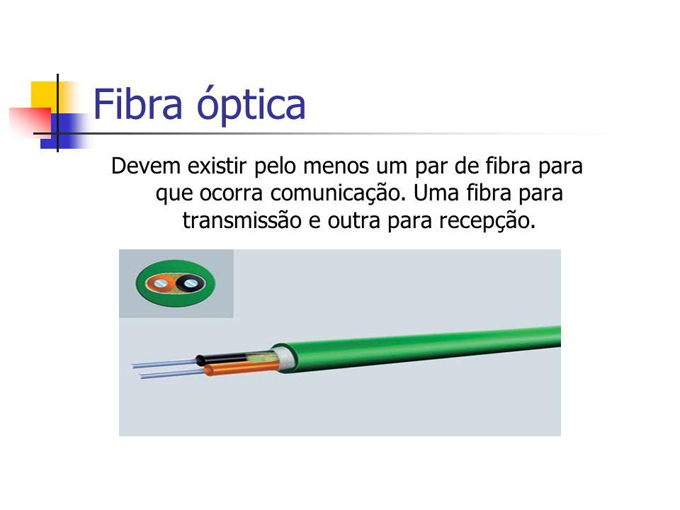 Fibra óptica Devem existir pelo menos um par de fibra para que ocorra comunicação.