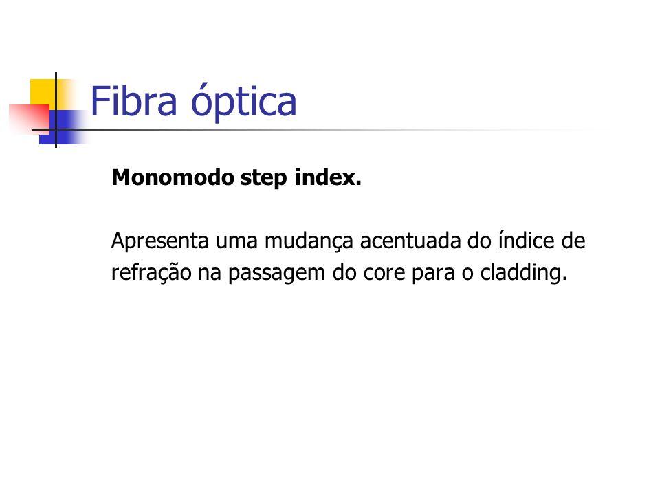 Fibra óptica Monomodo step index.
