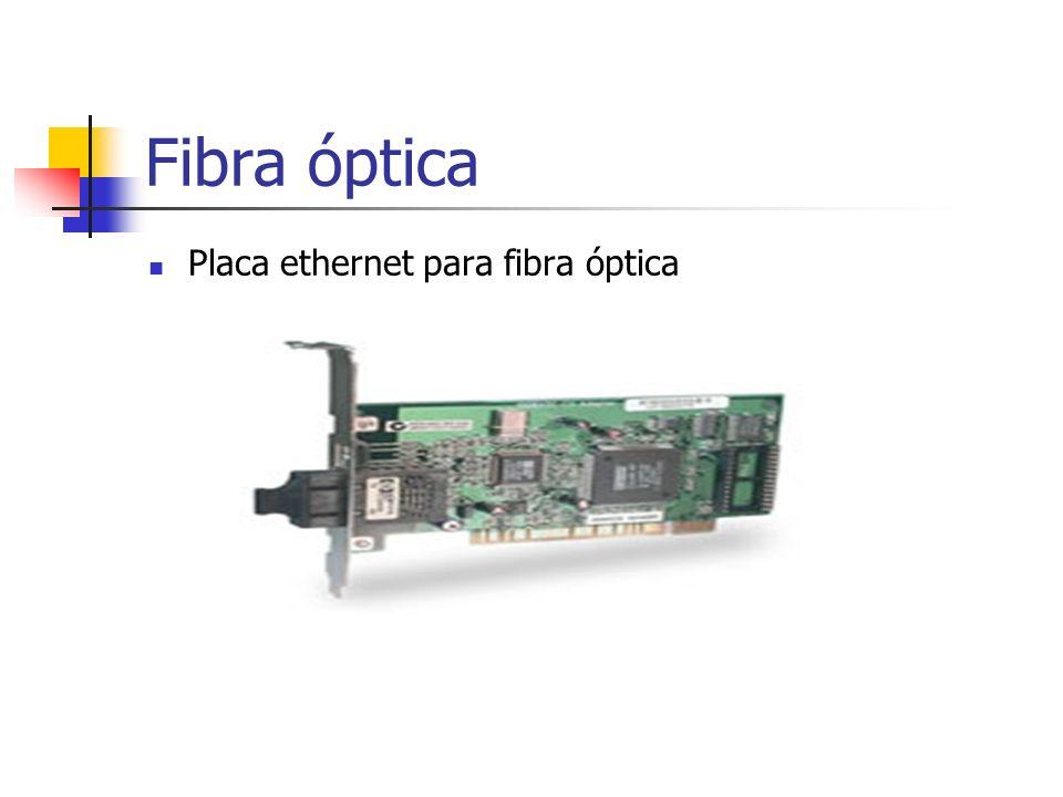 Fibra óptica Placa ethernet para fibra óptica