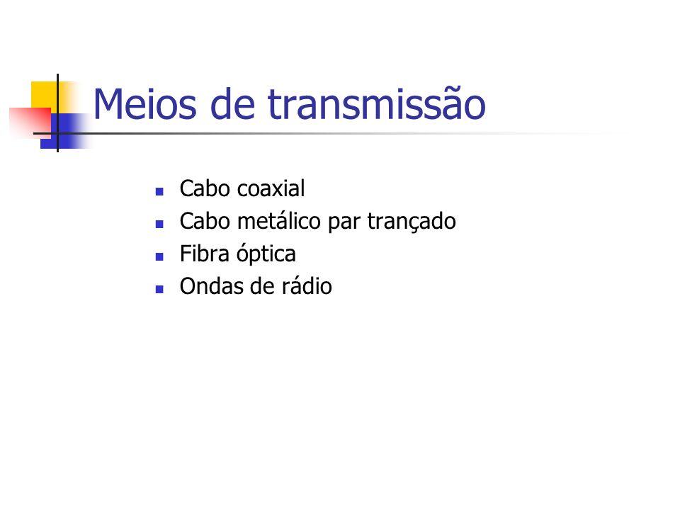 Meios de transmissão Cabo coaxial Cabo metálico par trançado