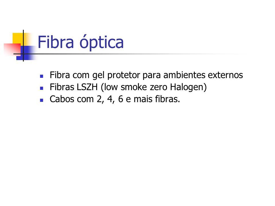 Fibra óptica Fibra com gel protetor para ambientes externos
