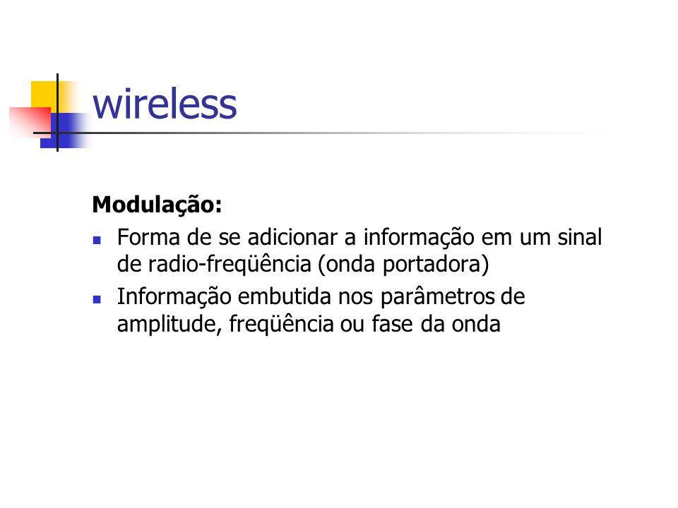 wireless Modulação: Forma de se adicionar a informação em um sinal de radio-freqüência (onda portadora)