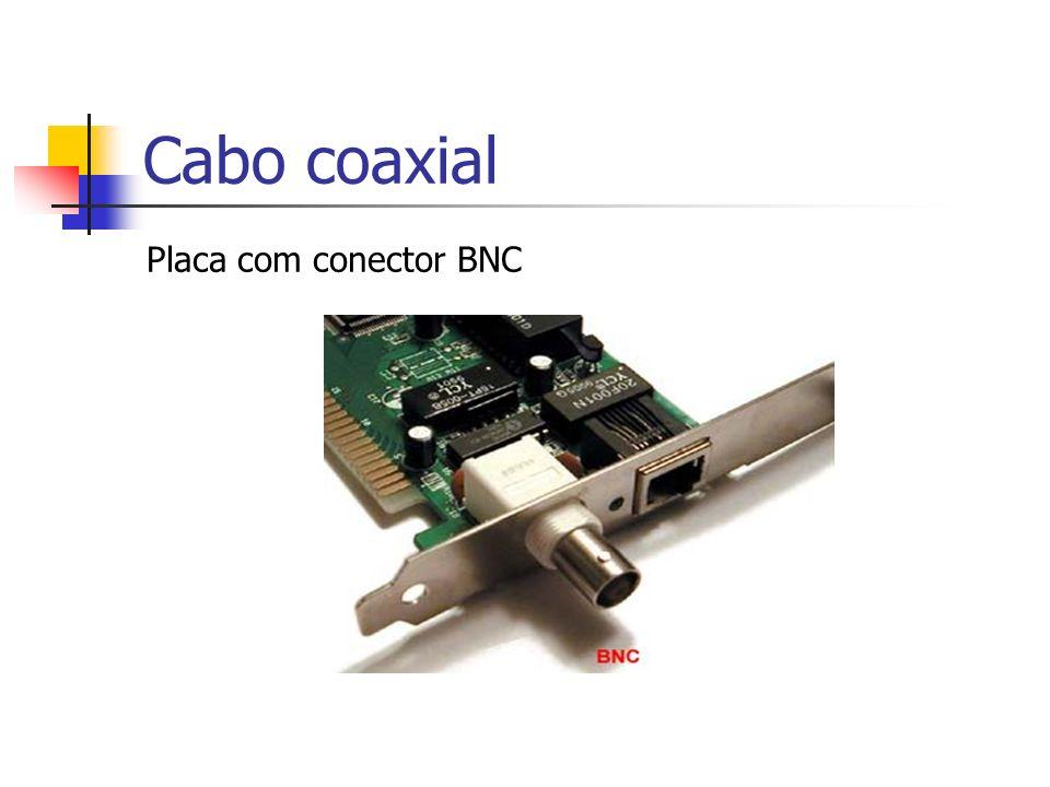 Cabo coaxial Placa com conector BNC