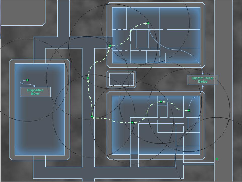 Objetivo: formação de uma rede local sem fio