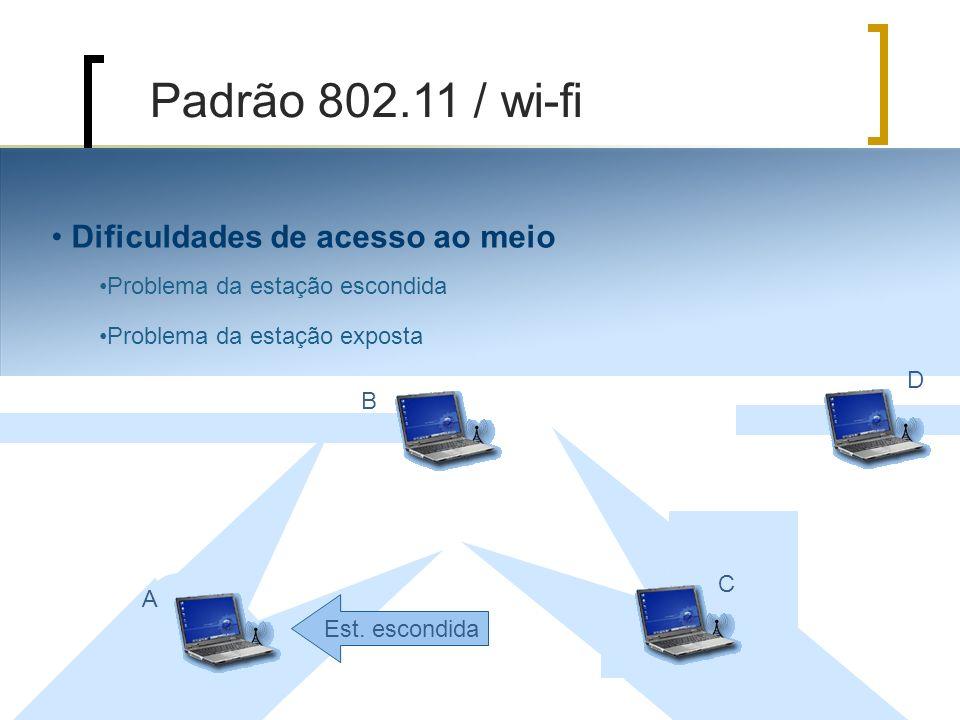 Padrão 802.11 / wi-fi Dificuldades de acesso ao meio