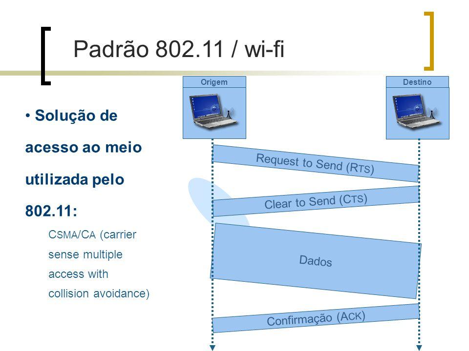 Padrão 802.11 / wi-fi Solução de acesso ao meio utilizada pelo 802.11: