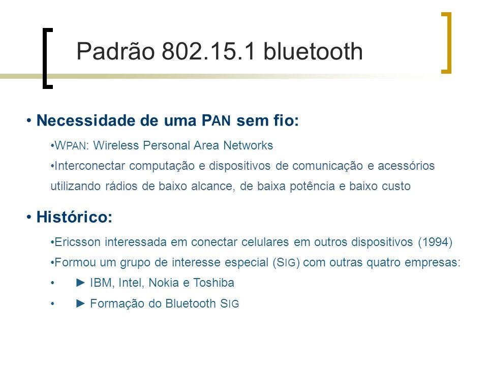 Padrão 802.15.1 bluetooth Necessidade de uma PAN sem fio: Histórico: