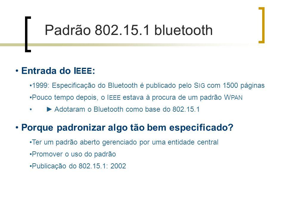 Padrão 802.15.1 bluetooth Entrada do IEEE: