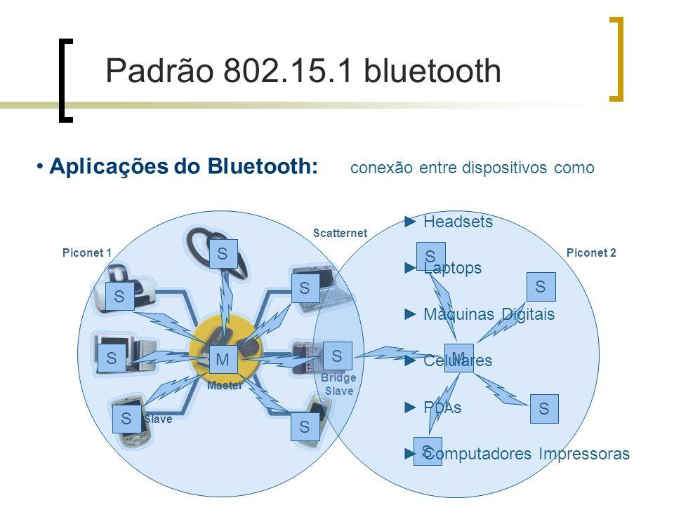 Padrão 802.15.1 bluetooth Aplicações do Bluetooth: conexão entre dispositivos como. ► Headsets.