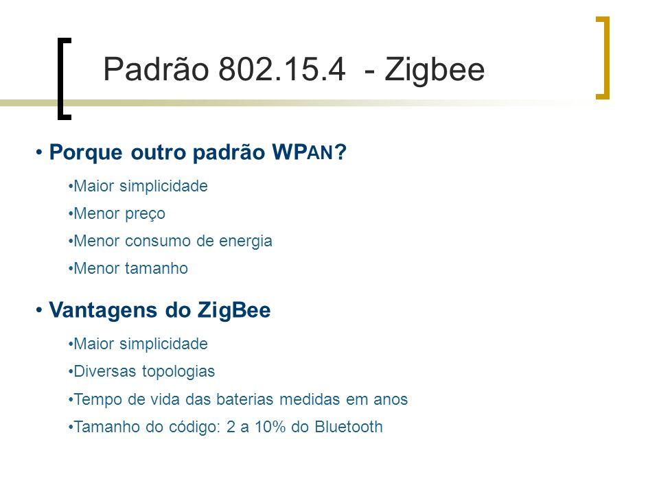 Padrão 802.15.4 - Zigbee Porque outro padrão WPAN Vantagens do ZigBee