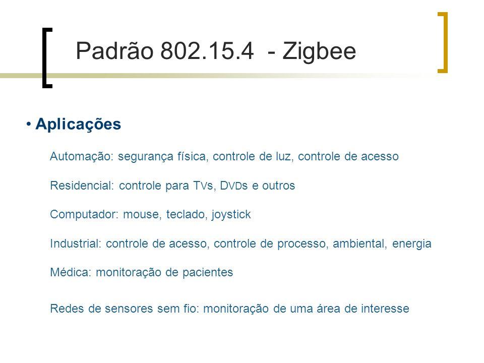 Padrão 802.15.4 - Zigbee Aplicações