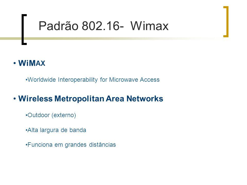 Padrão 802.16- Wimax WiMAX Wireless Metropolitan Area Networks