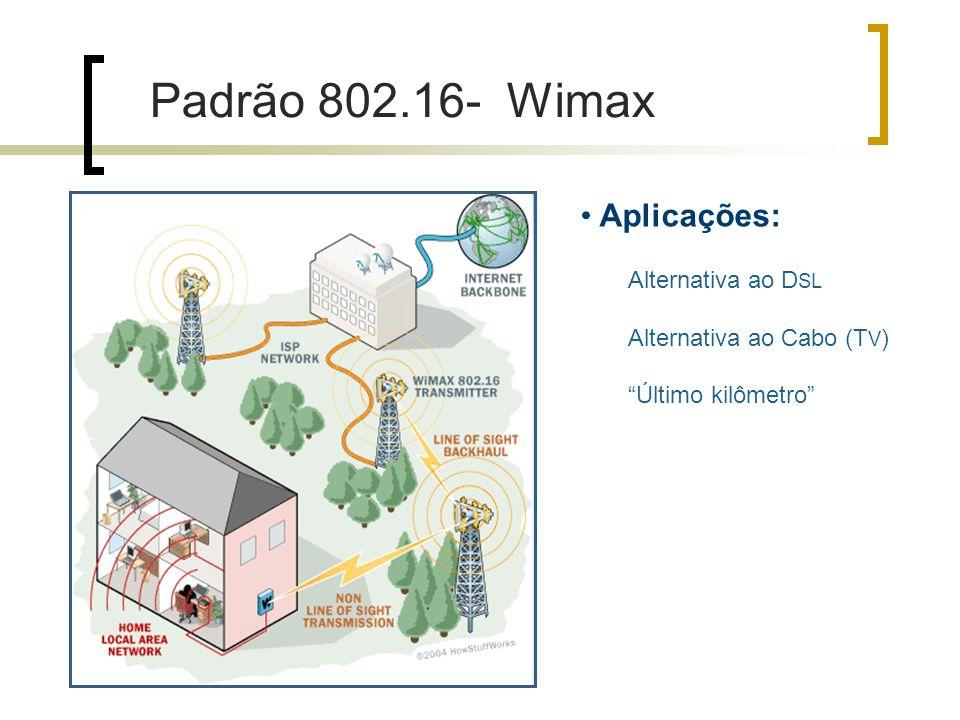Padrão 802.16- Wimax Aplicações: Alternativa ao DSL