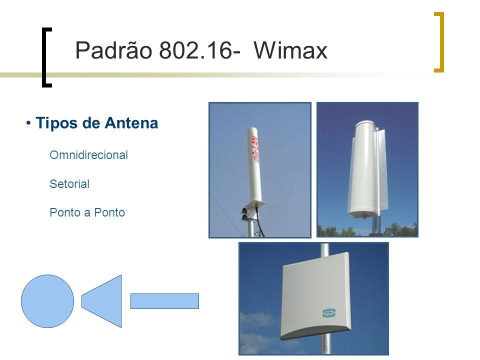 Padrão 802.16- Wimax Tipos de Antena Omnidirecional Setorial